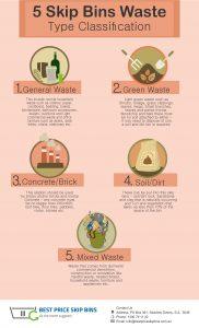 5 Skip Bins Waste Classification